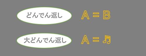 小説「ハサミ男」どんでん返しの図